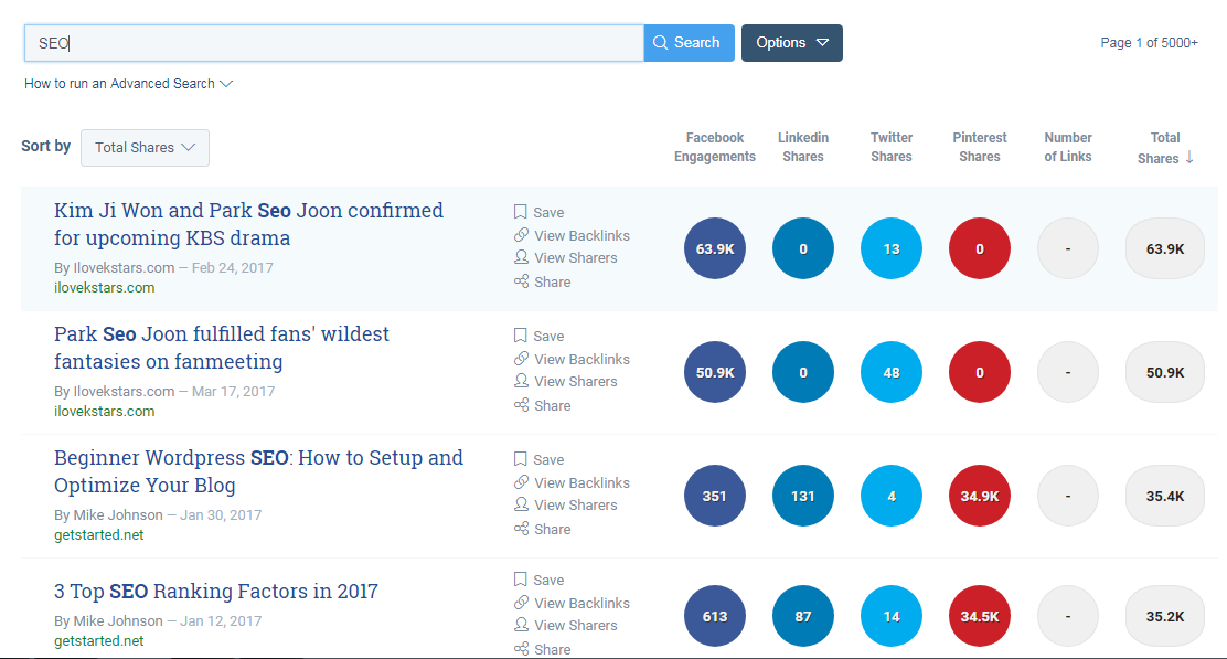 Top Tools for Competitor Keyword Checker