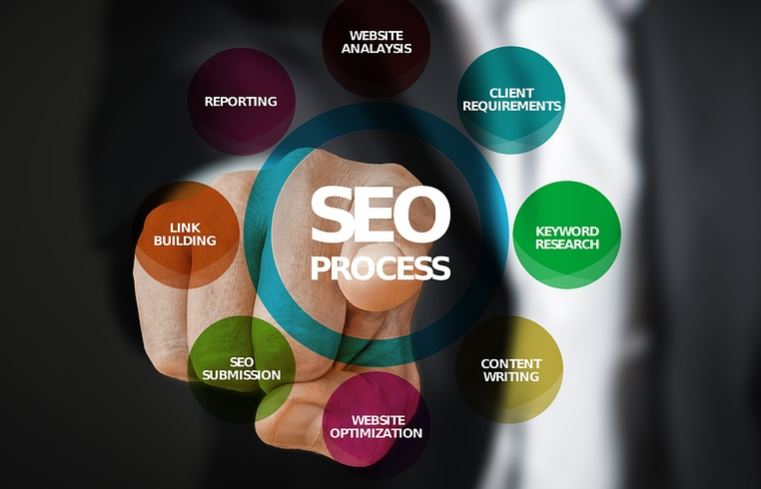Top SEO Tools For Beginners