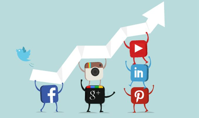 How is social media marketing effective in business?